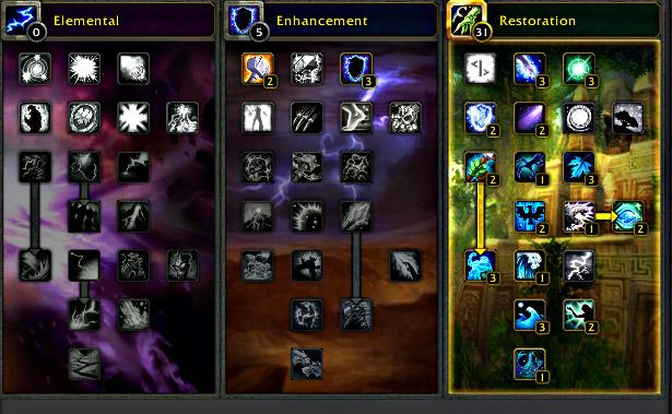 GearScore aka PlayerScore — рейтинг персонажей World of Warcraft